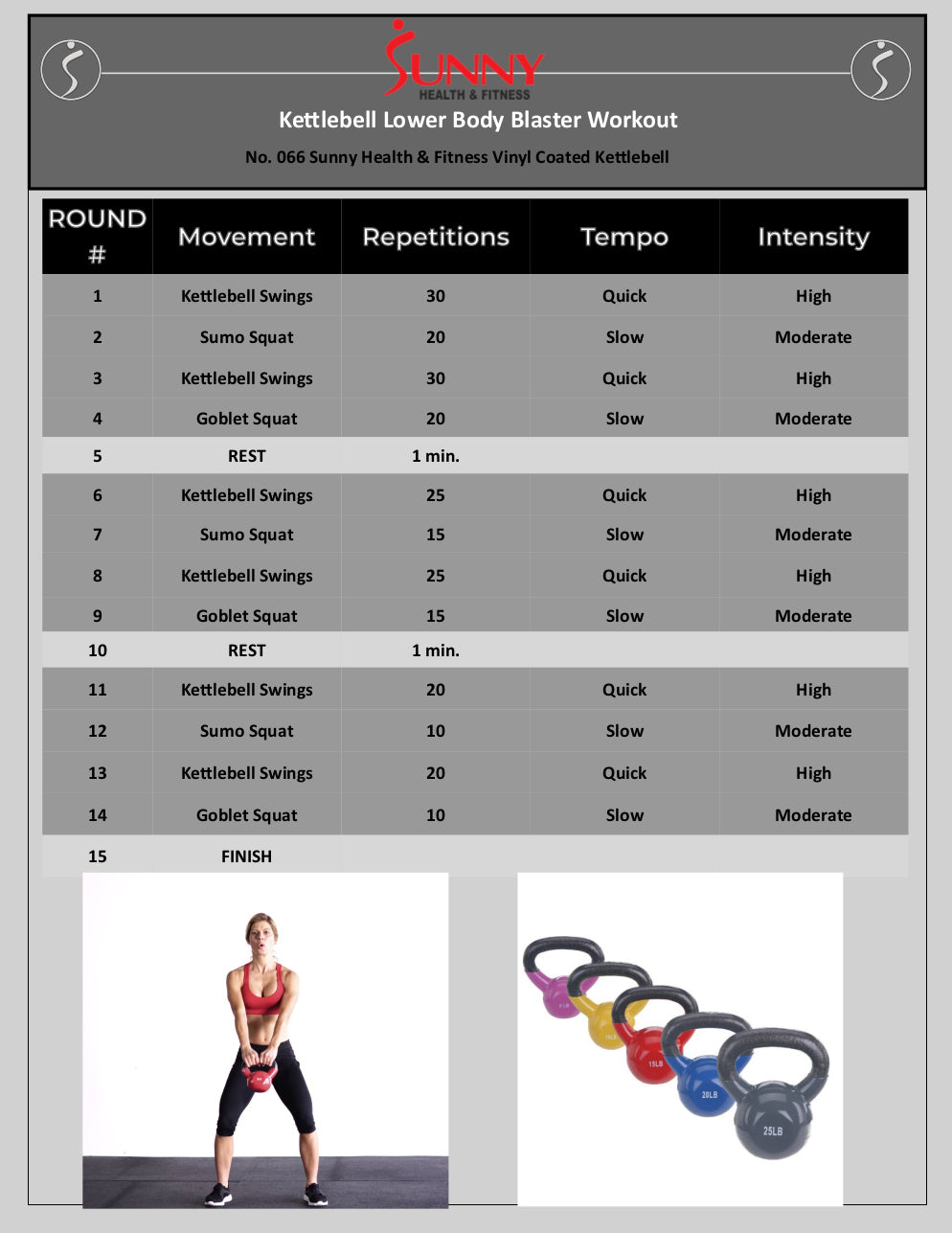 Kettlebell Lower Body Blaster Workout