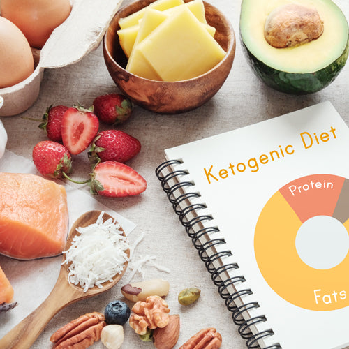 a book with Ketogenic Diet on it