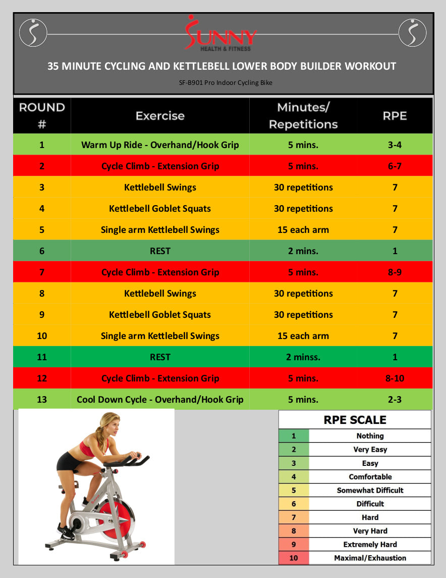 Cycling and kettlebell lower body builder workout program chart