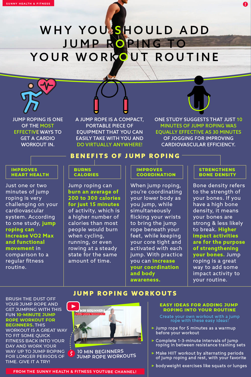 Why You Should Add Jump Roping to Your Workout Routine Infographic