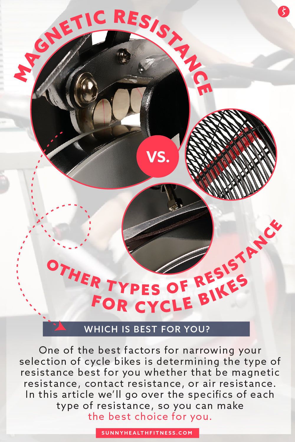 Magnetic Resistance vs. Other Types of Resistance for Cycle Bikes Infographic