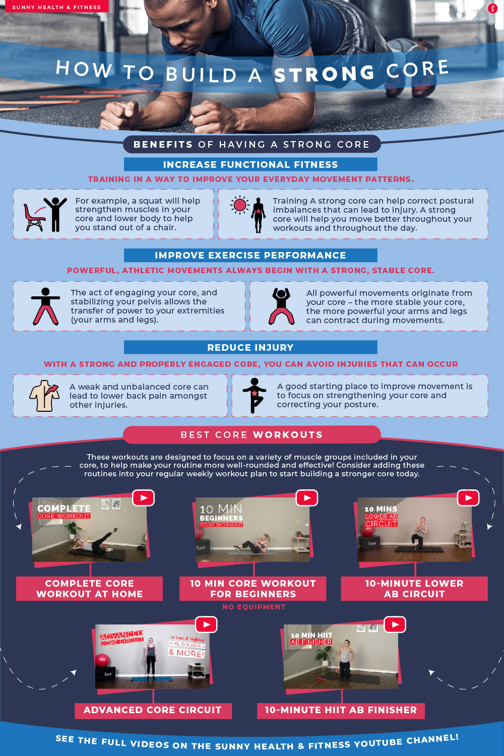 How to Build a Strong Core Infographic
