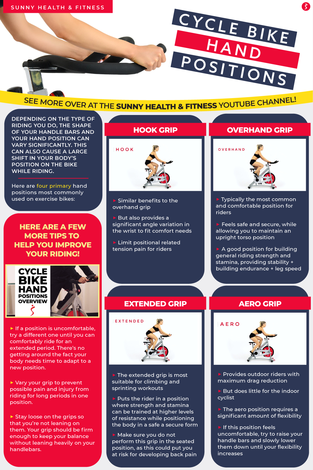 Cycle Bike Hand Positions Infographic