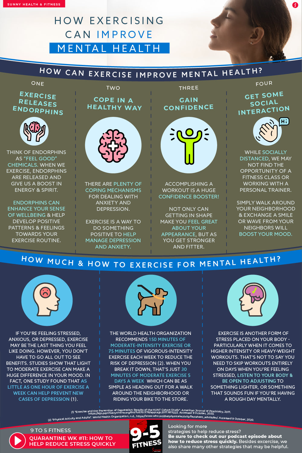 How Exercising Can Improve Mental Health Infographic