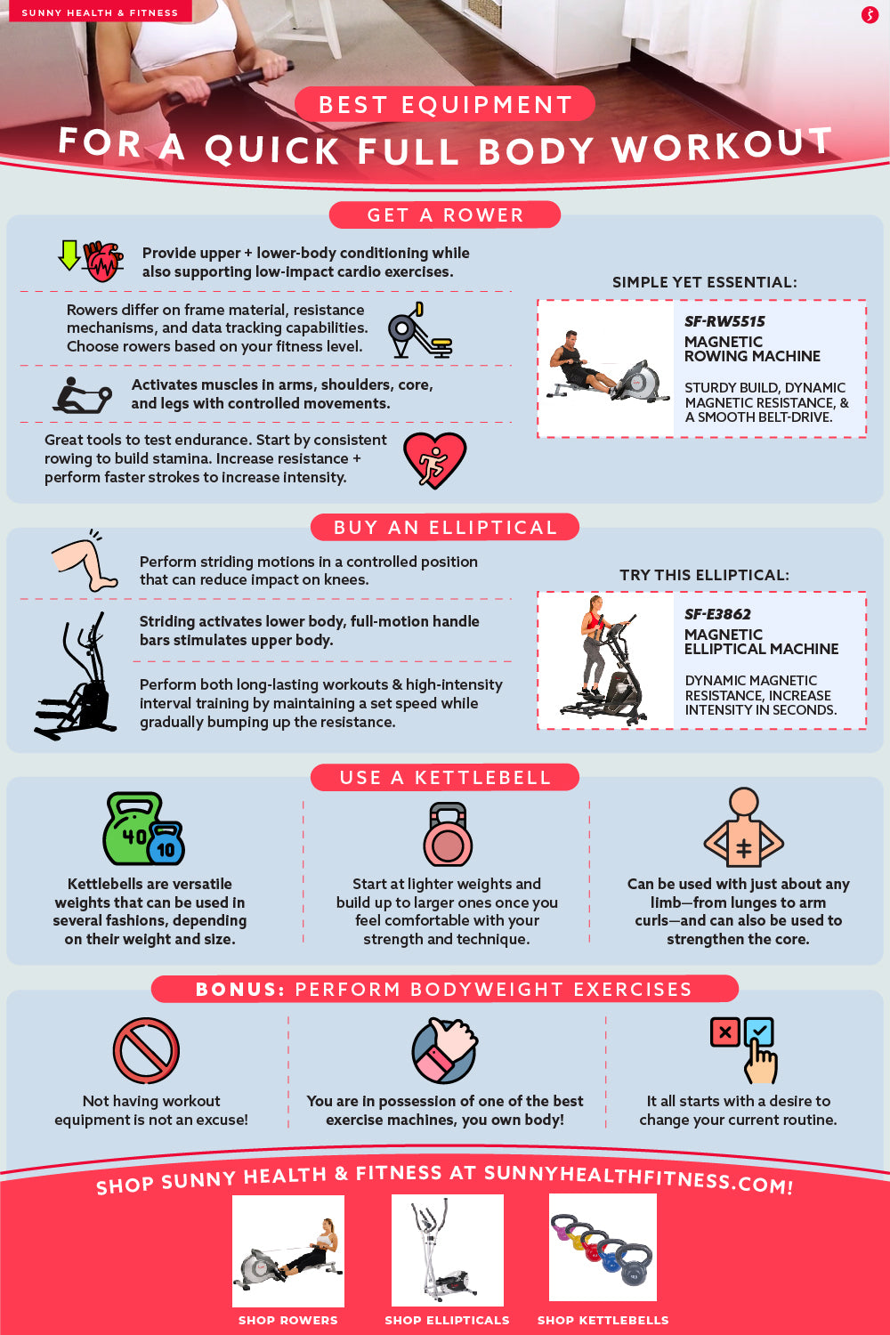 Best Equipment For a Quick Full Body Workout Infographic
