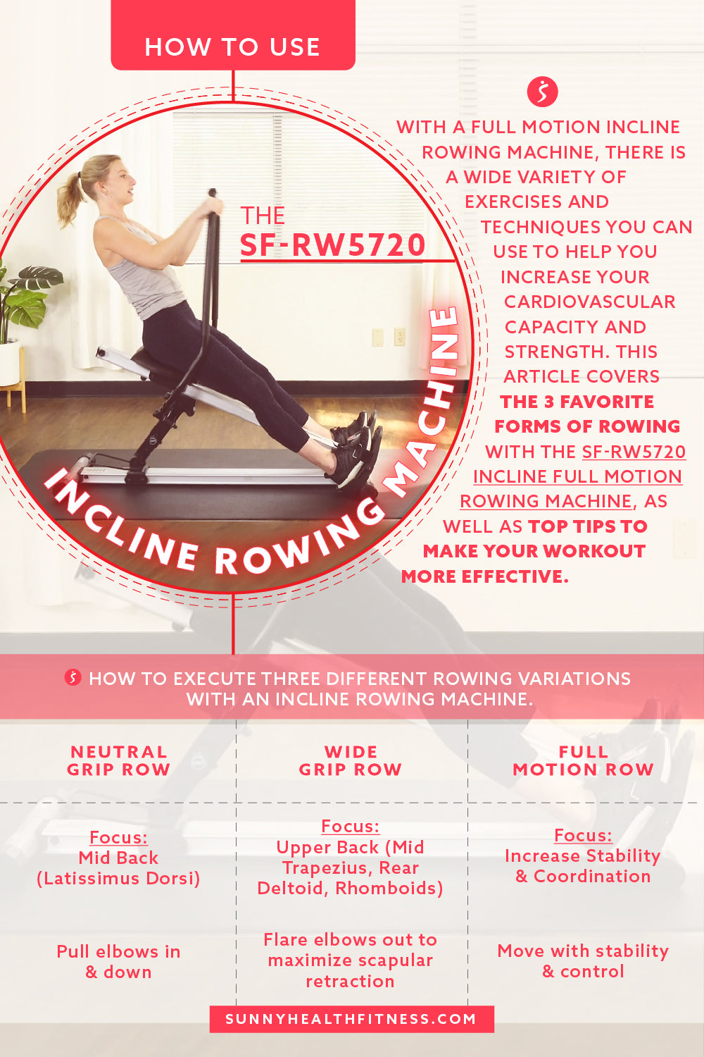 Use the SF-RW5720 Incline Rowing Machine Infographic