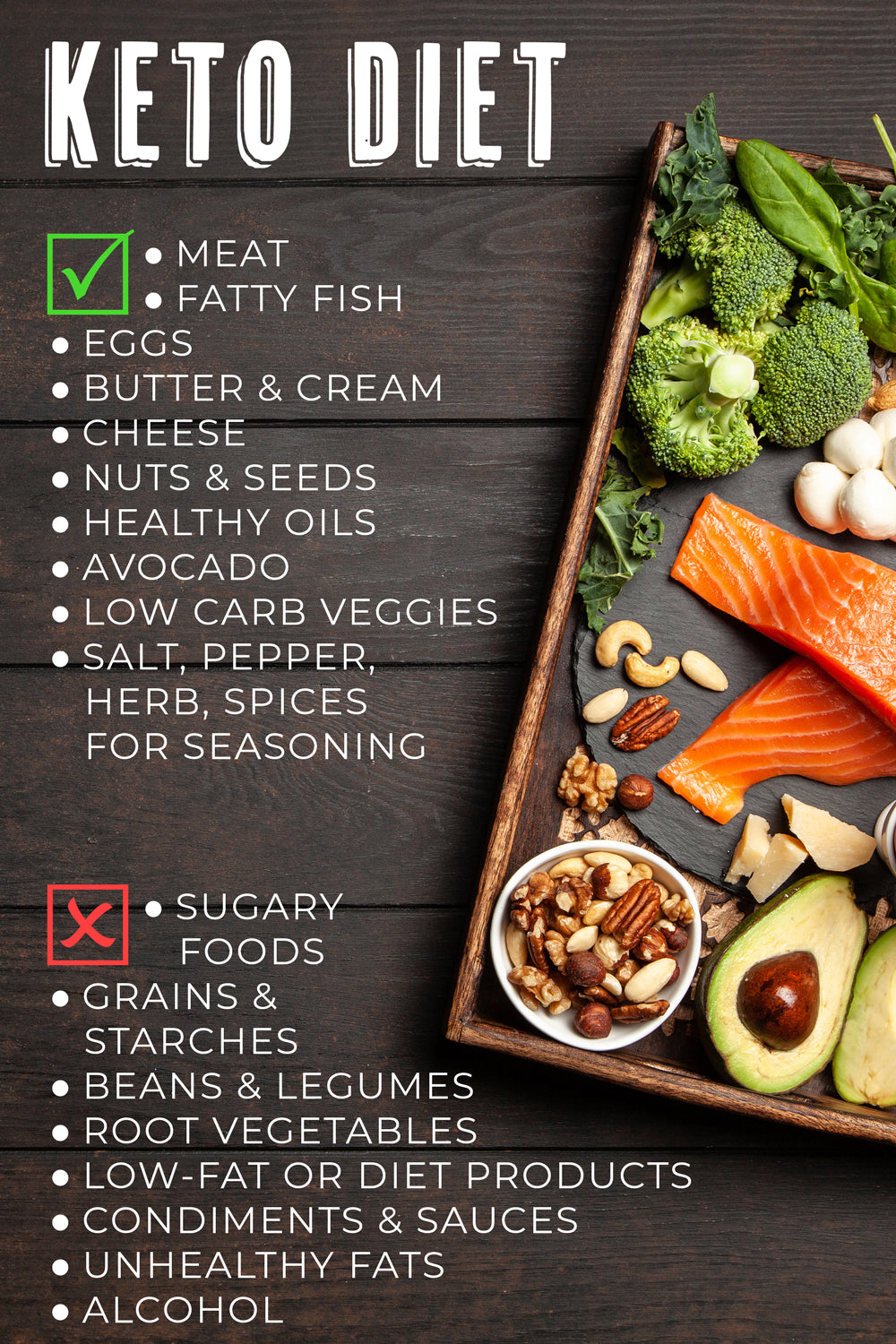Keto diet list of what to eat and what to avoid