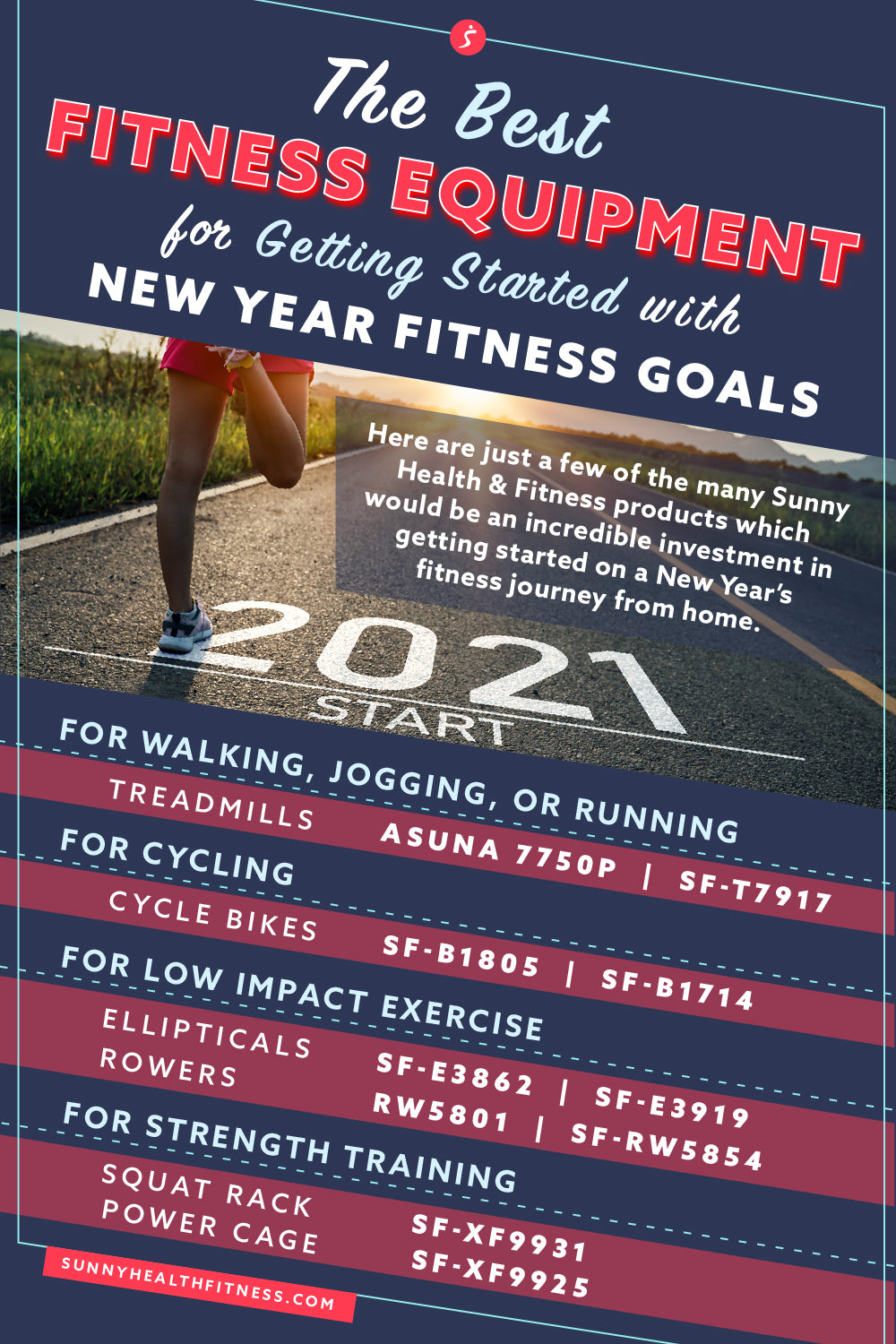 Best Fitness Equipment for Getting Started with New Year Fitness Goals Infographic