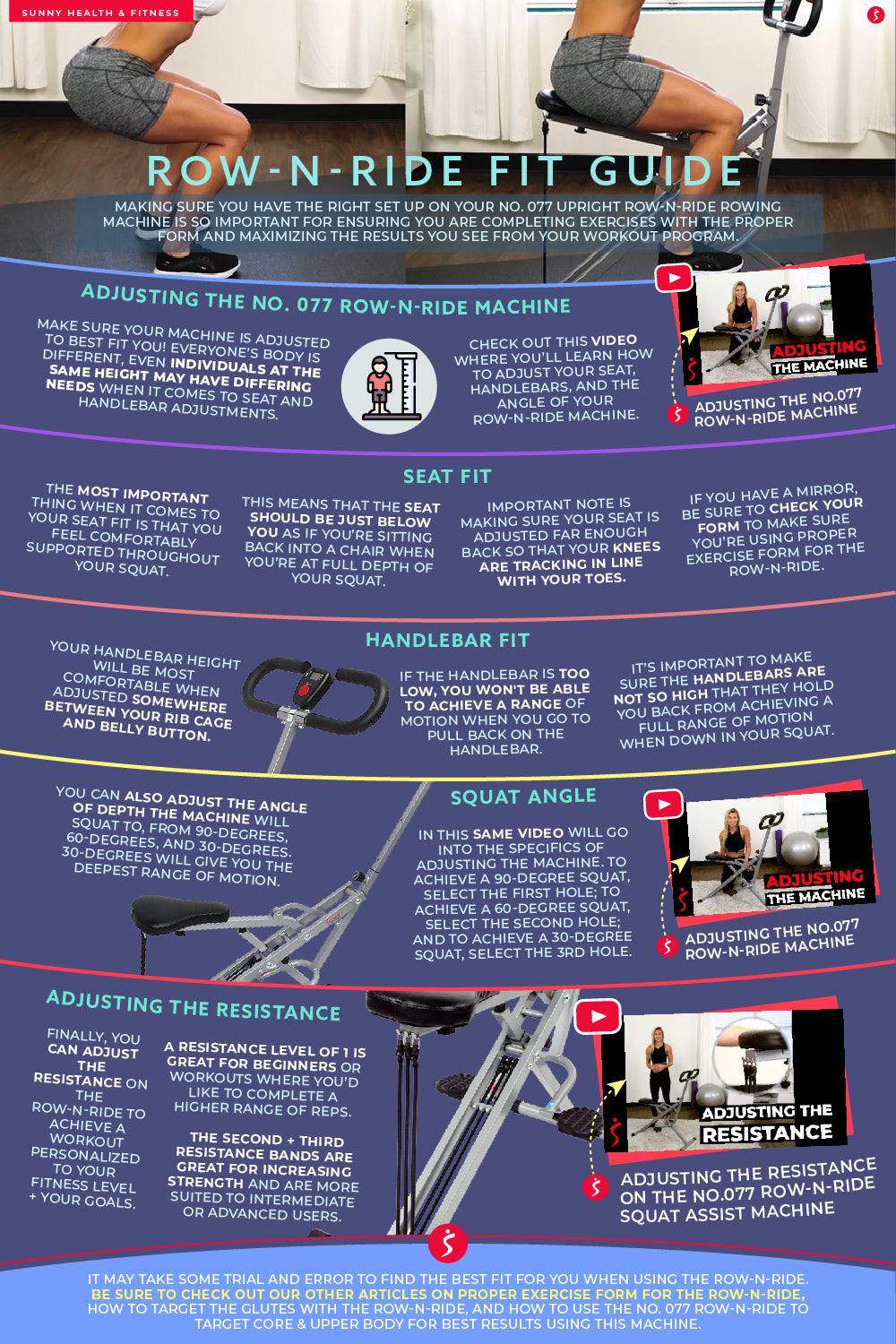 Row-N-Ride Fit Guide Infographic