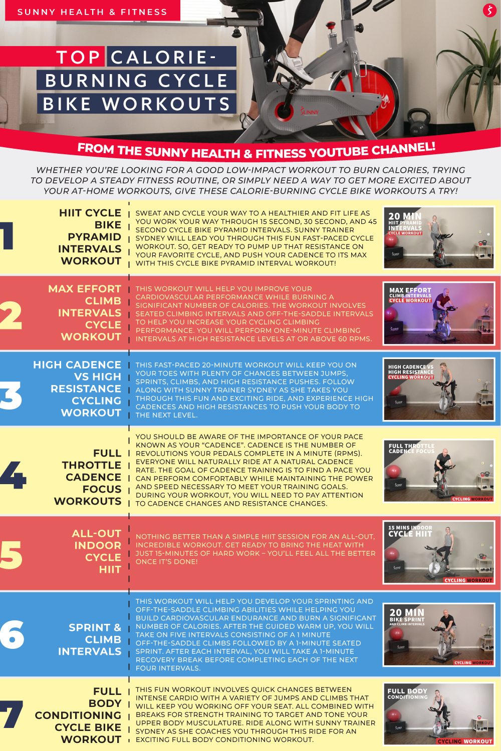 Top Calorie-Burning Cycle Bike Workouts Infographic
