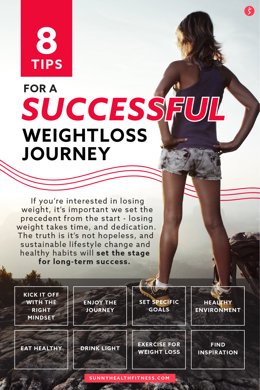 8 Tips for a Successful Weightloss Journey Infographic