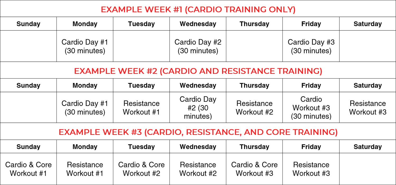 workout weekly schedule example table