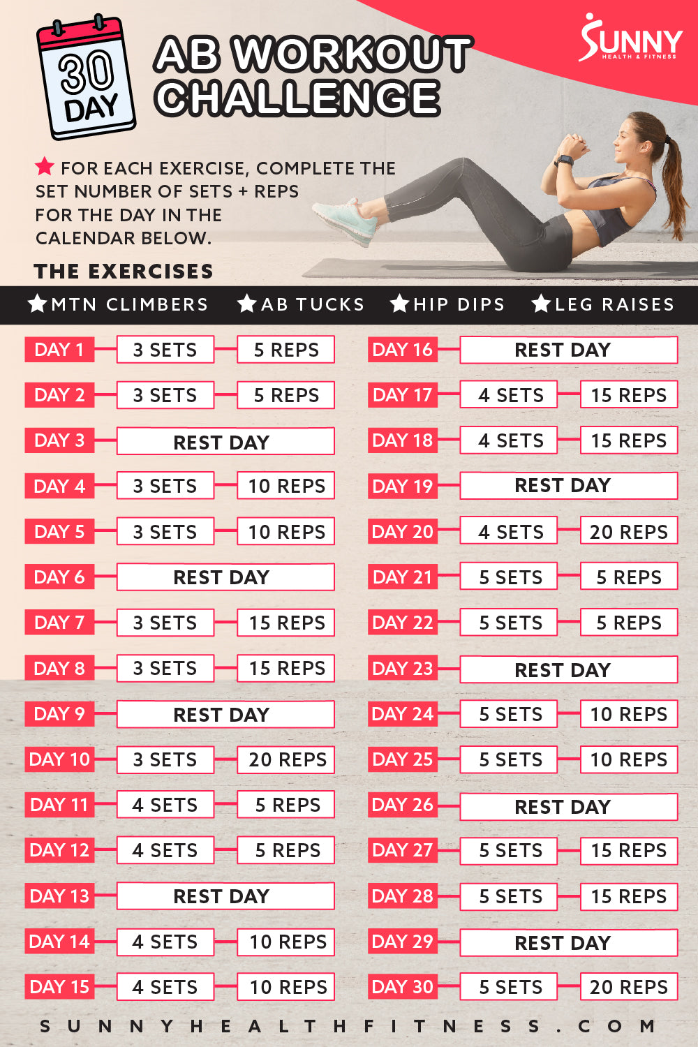 How to Get Abs in a Month