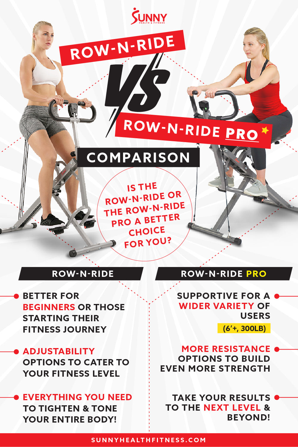 Compare Row-n-Ride Pro vs Row-N-Ride Difference Infographics