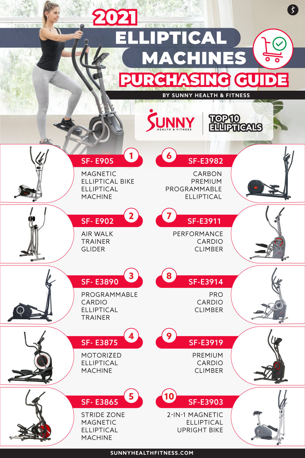 Find the Top 10 Ellipticals in 2021 by Sunny Health & Fitness