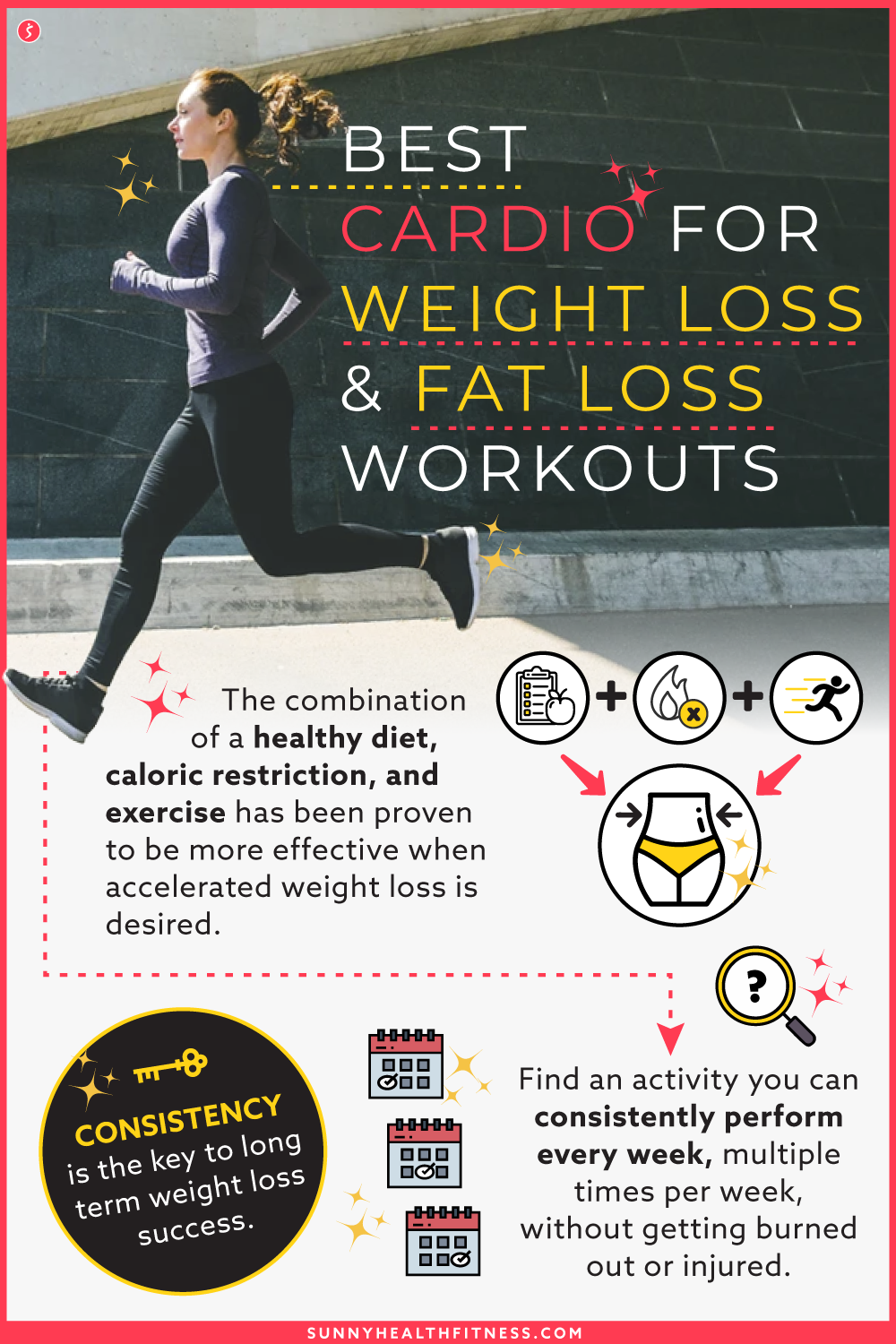 How to Achieve Weight Loss & Fat Loss Using Best Cardio Workouts Combo
