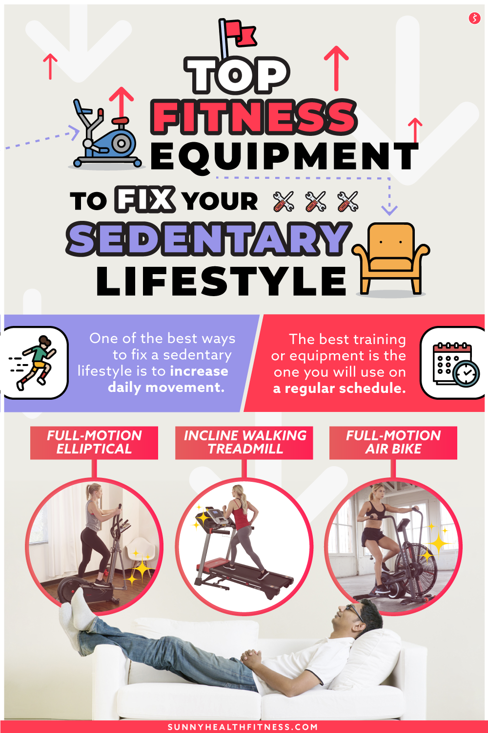 How to Fix Your Sedentary Lifestyle with Top Fitness Equipment
