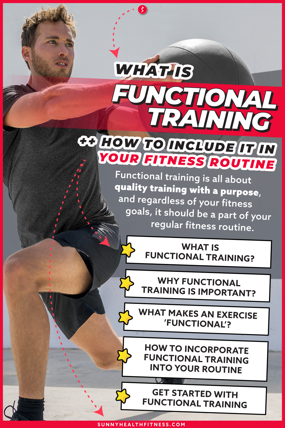 Learn About Functional Training And Include Functional Fitness Into Your Workout Routine