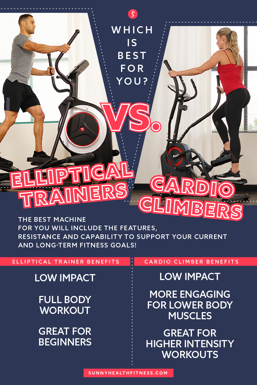 Elliptical Trainers vs. Cardio Climbers Infographic