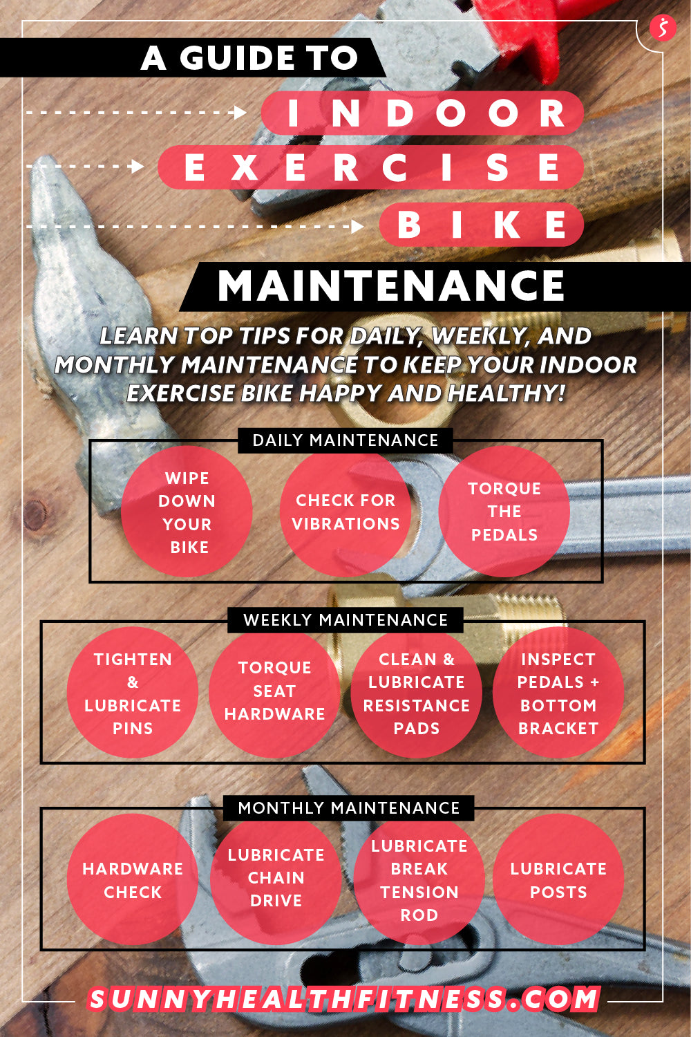 Indoor Exercise Bike Maintenance Guide Infographic
