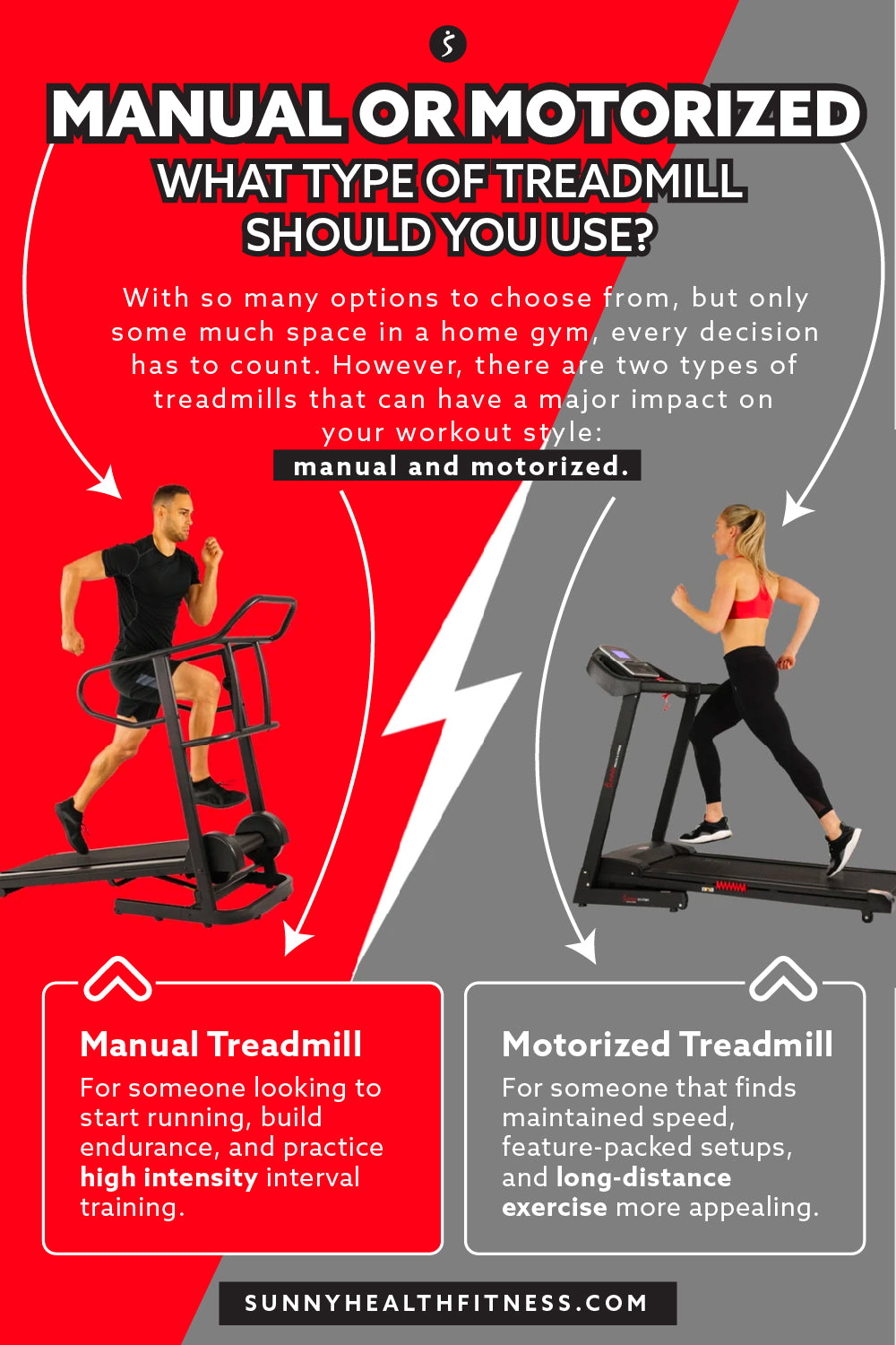 Manual or Motorized Treadmill Infographic