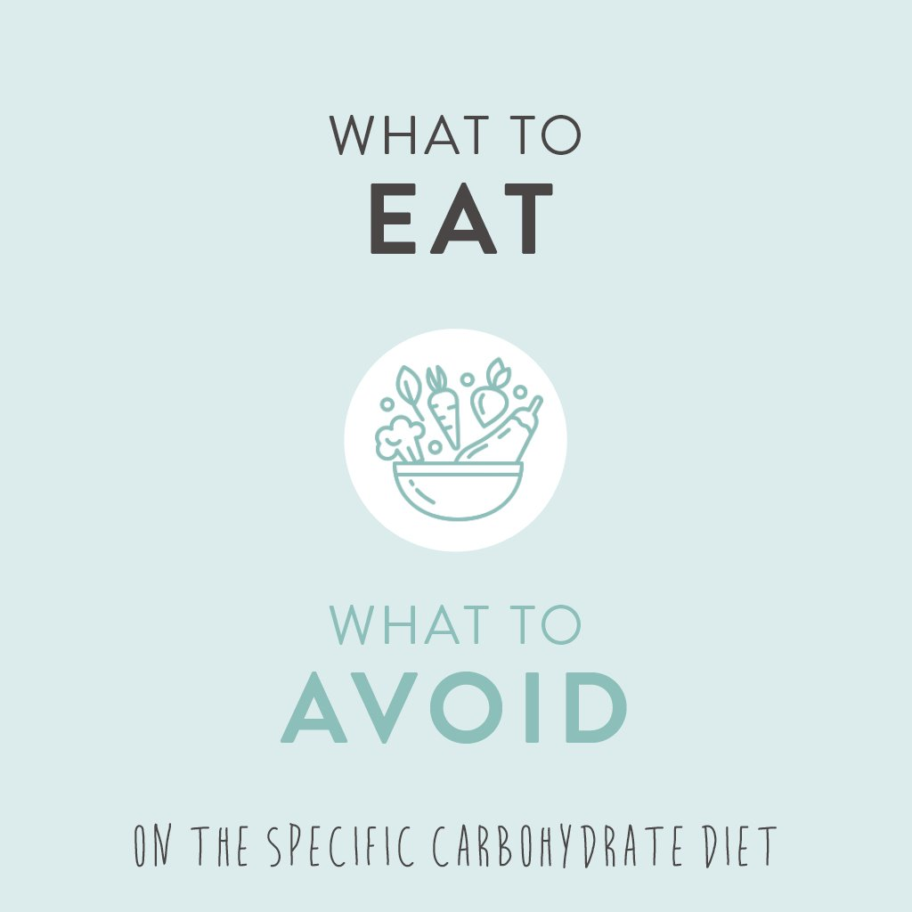 SCD - The Specific Carbohydrate Diet food list infographic
