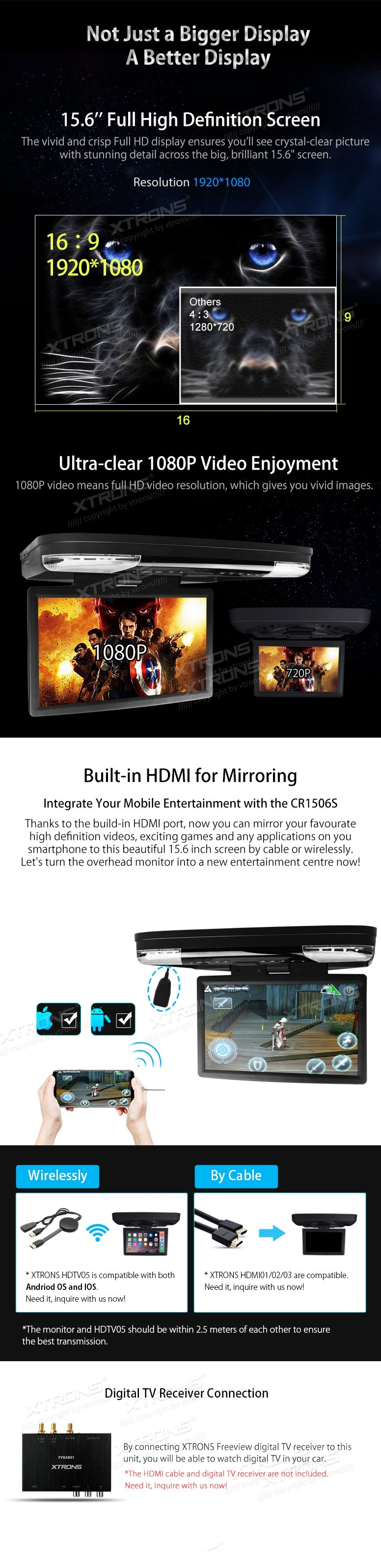 15 inch roof mount DVD