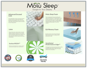 Motu 70 Mattress By Therapedic