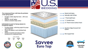 The Savvee Euro Top By U.S. Bedding