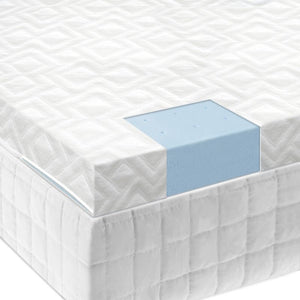 "2.5"" Gel Memory Foam Mattress Topper By Malouf"