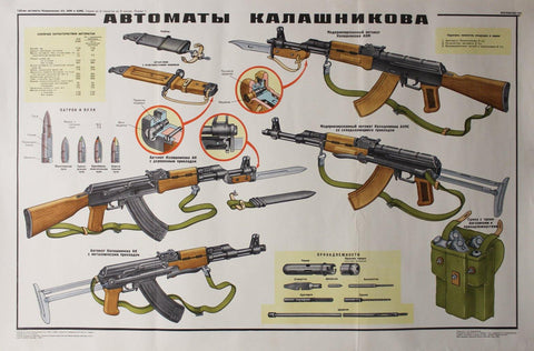 1980 Russian Automatic Rifles of Kalashnikov AK-47 AKM AKMC Soviet Era - Golden Age Posters