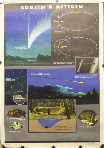 1970 Soviet Union Space Program Educational Comets and Meteors Kosmicheskaya - Golden Age Posters