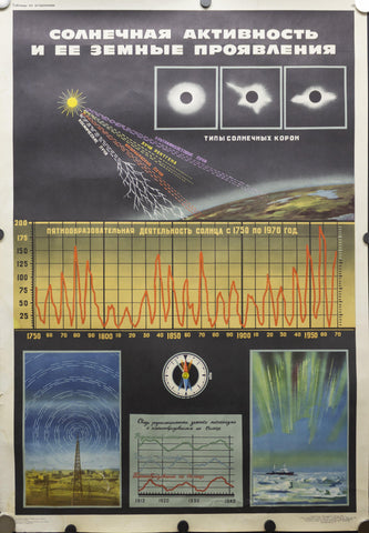 1970 Soviet Union Space Program Educational The Sun's Activity Kosmicheskaya - Golden Age Posters