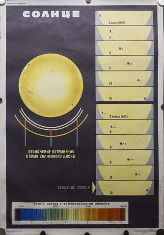1970 Soviet Union Space Program Educational The Sun Kosmicheskaya - Golden Age Posters