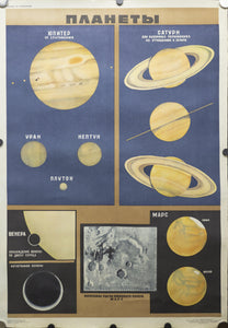 1970 Soviet Union Space Program Educational Planets Kosmicheskaya Programma - Golden Age Posters