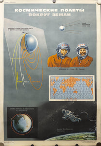 1970 Soviet Union Space Program Educational Space Flights Around the Earth Kosmicheskaya - Golden Age Posters