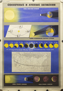 1970 Soviet Union Space Program Educational Sun and Moon Eclipses Kosmicheskaya - Golden Age Posters