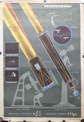 1970 Soviet Union Space Program Educational Telescopes Kosmicheskaya Programa - Golden Age Posters