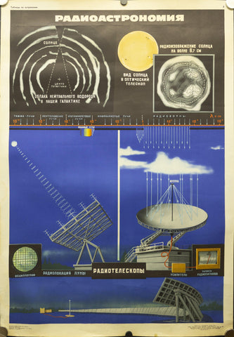 1970 Soviet Union Space Program Educational Radio Astronomy Kosmicheskaya - Golden Age Posters