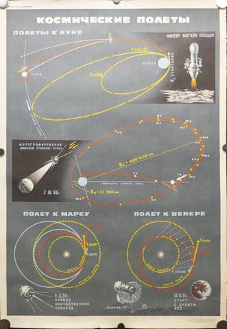1970 Soviet Union Space Program Educational Space Flights Kosmicheskaya - Golden Age Posters
