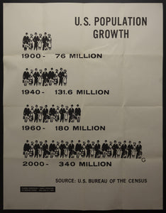 c.1970 Planned Parenthood United States Population Growth Census Poster