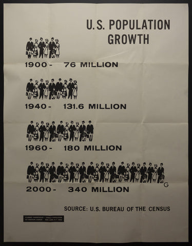 c.1970 Planned Parenthood United States Population Growth Census Poster - Golden Age Posters