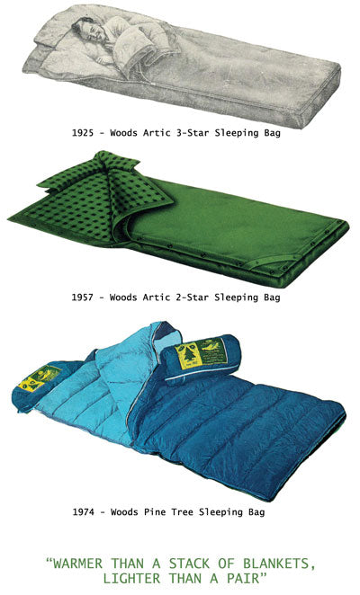 Heritage Of the Woods' Sleeping Bags