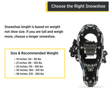 Load image into Gallery viewer, Outbound Lightweight Aluminum Frame Snowshoe Bundle, 21 Inch, 120 lb Capacity, with Adjustable Poles and Carry Bag