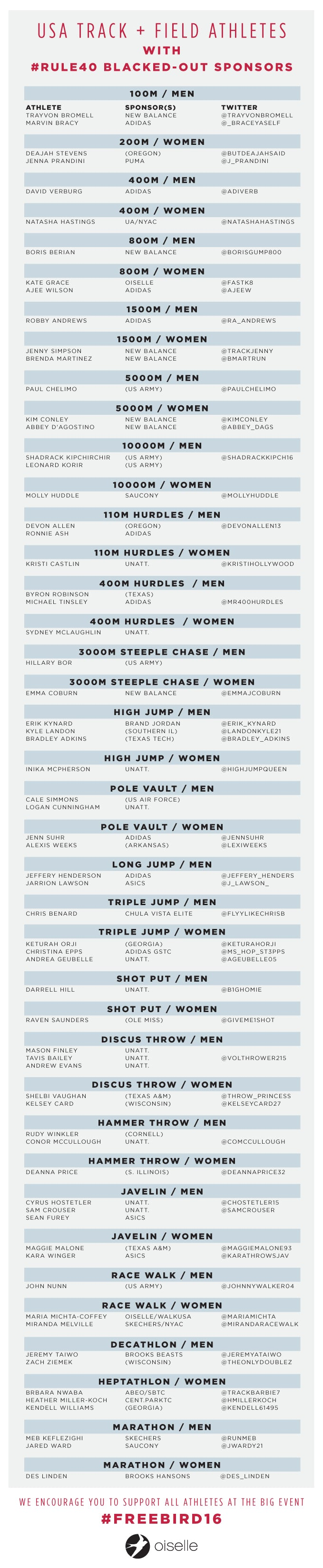 Olympics_AthleteList_edited.jpg