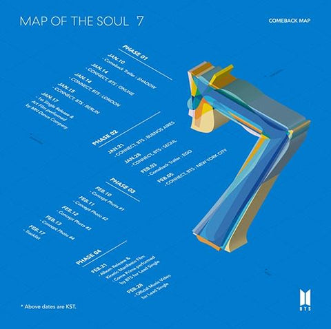 BTS 4TH ALBUM 'MAP OF THE SOUL : 7'