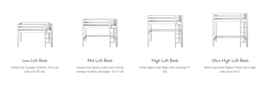 Loft Beds for Kids: Maxtrix Buying Guide – Maxtrix Kids