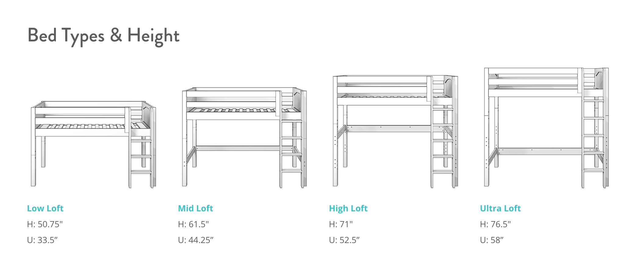 loft bed height guidelines