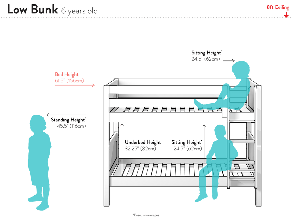 What Bunk Bed Height Is Right For My Child Maxtrix Kids