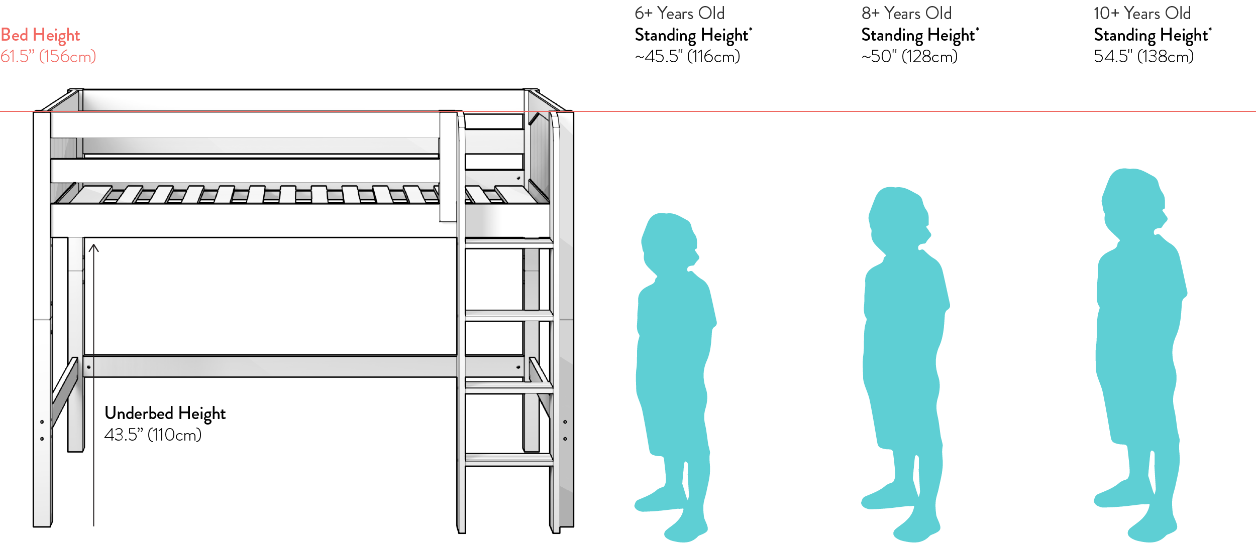 Choose The Right Loft Or Bunk Bed Height For Your Child Maxtrix Kids